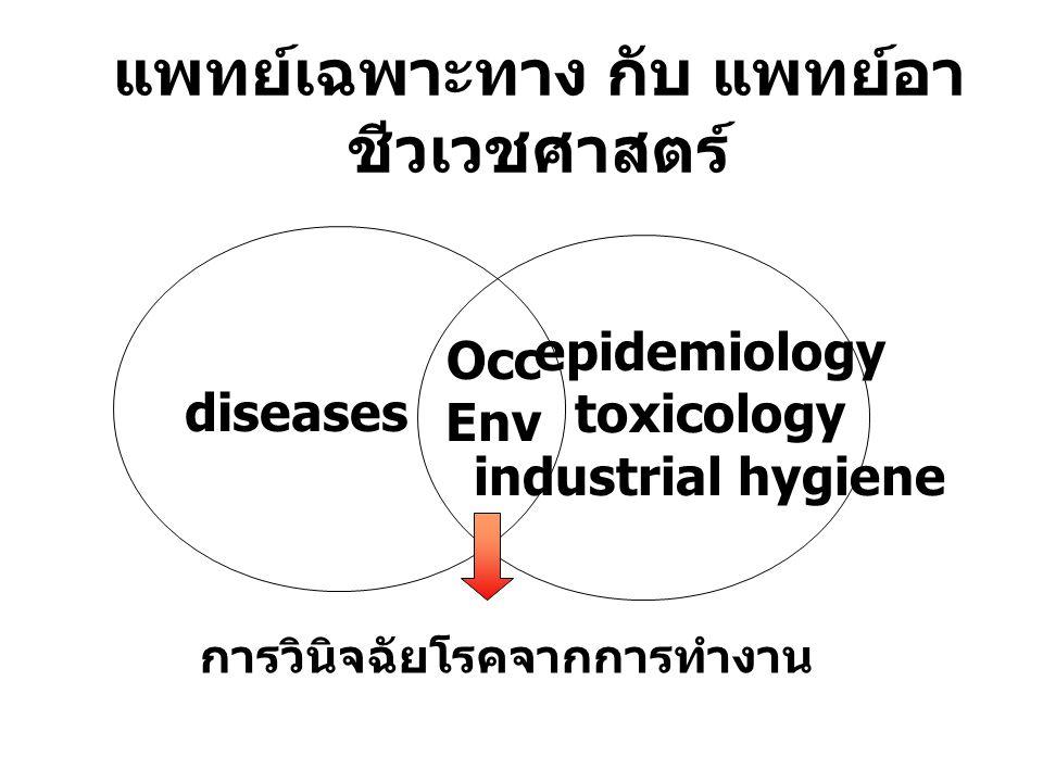 แพทย์เฉพาะทาง กับ แพทย์อาชีวเวชศาสตร์