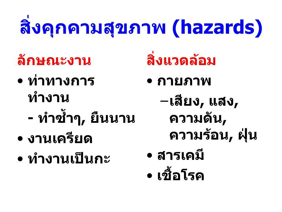 สิ่งคุกคามสุขภาพ (hazards)