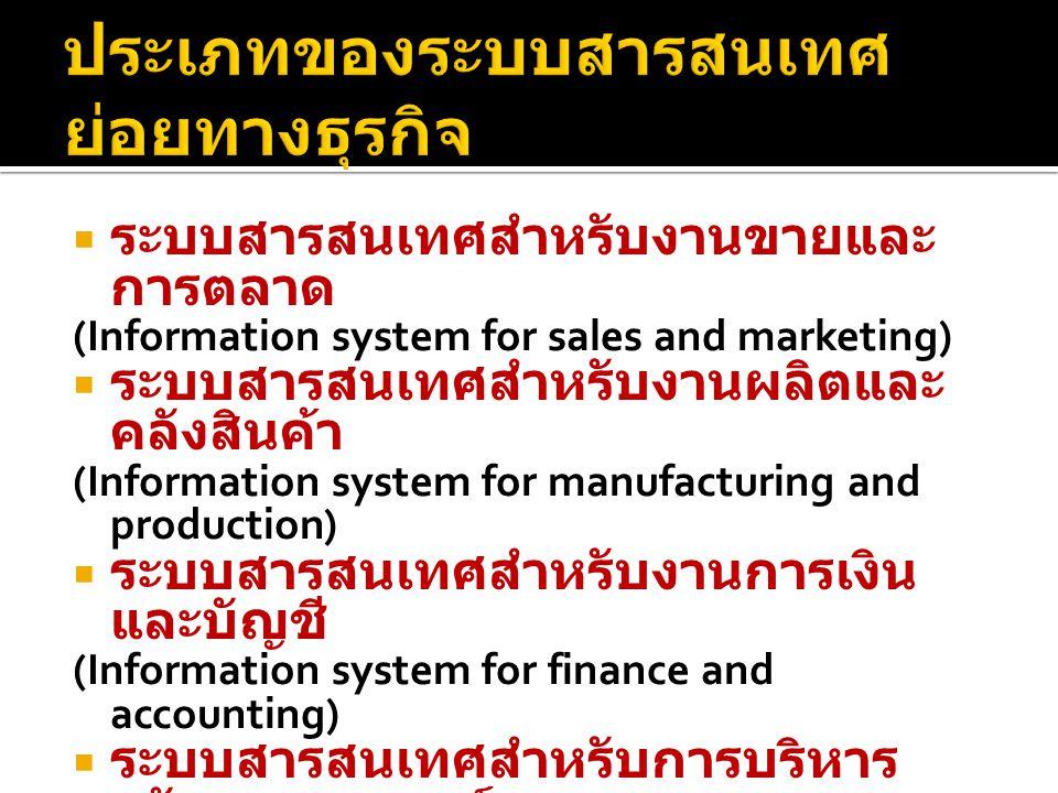 ประเภทของระบบสารสนเทศย่อยทางธุรกิจ