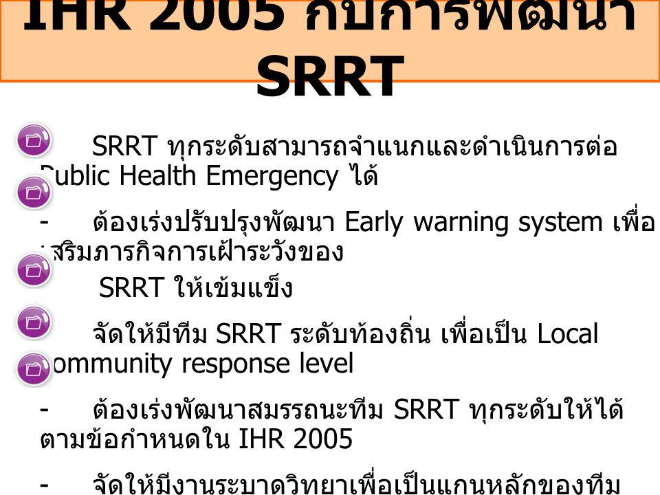 IHR 2005 กับการพัฒนา SRRT - SRRT ทุกระดับสามารถจำแนกและดำเนินการต่อ Public Health Emergency ได้
