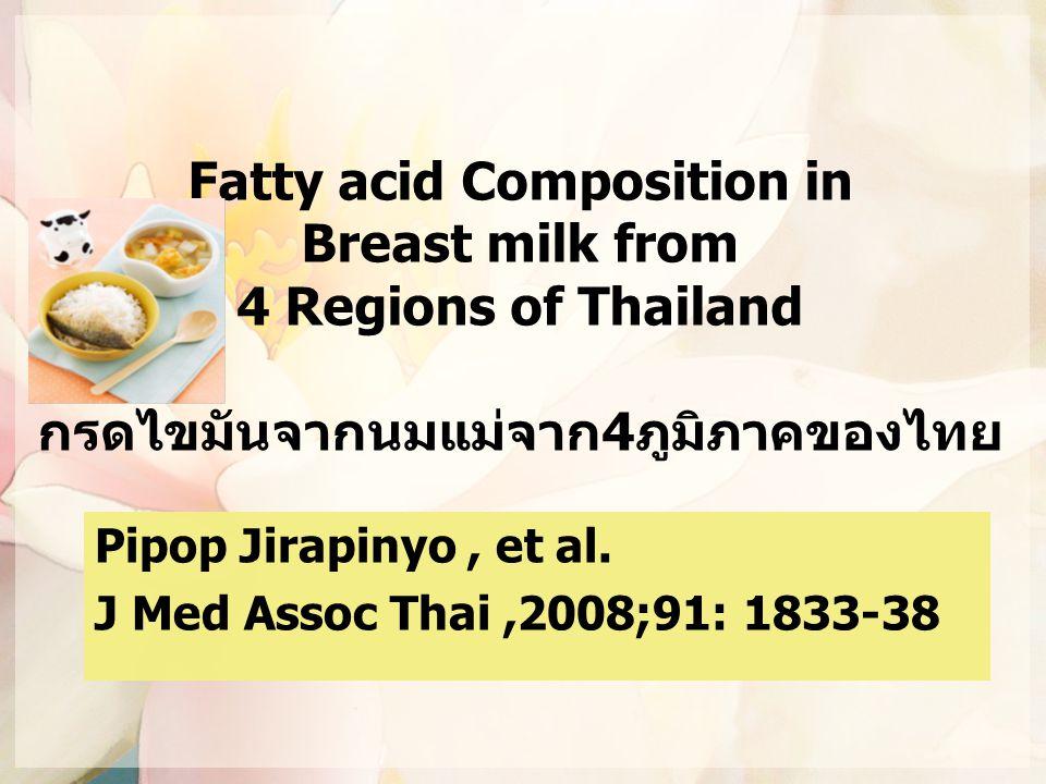 Pipop Jirapinyo , et al. J Med Assoc Thai ,2008;91: 1833-38