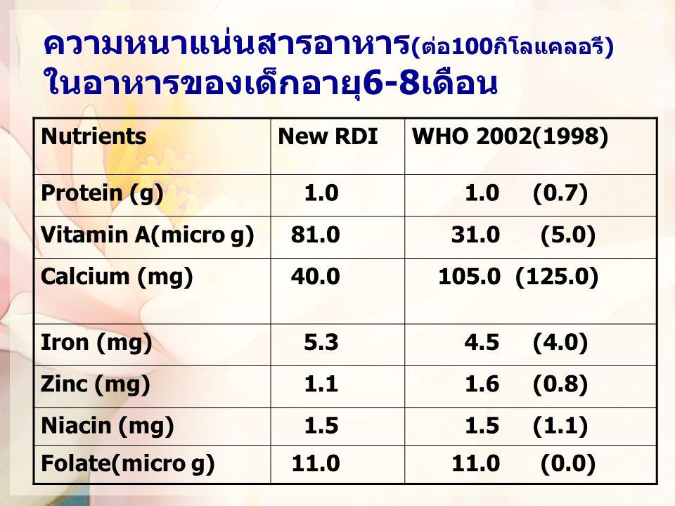 ความหนาแน่นสารอาหาร(ต่อ100กิโลแคลอรี)ในอาหารของเด็กอายุ6-8เดือน