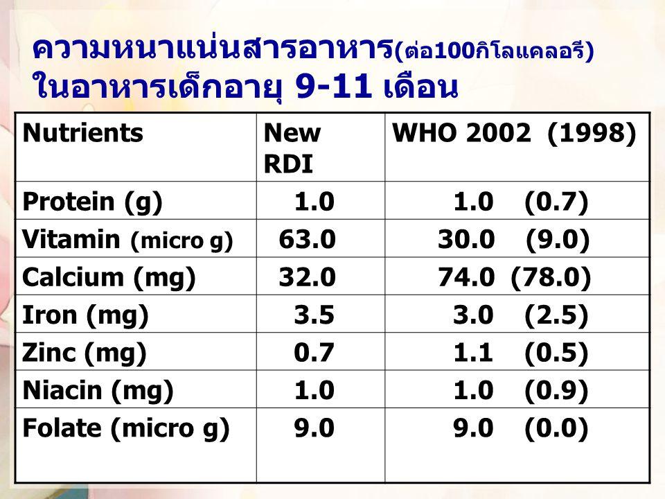 ความหนาแน่นสารอาหาร(ต่อ100กิโลแคลอรี)ในอาหารเด็กอายุ 9-11 เดือน