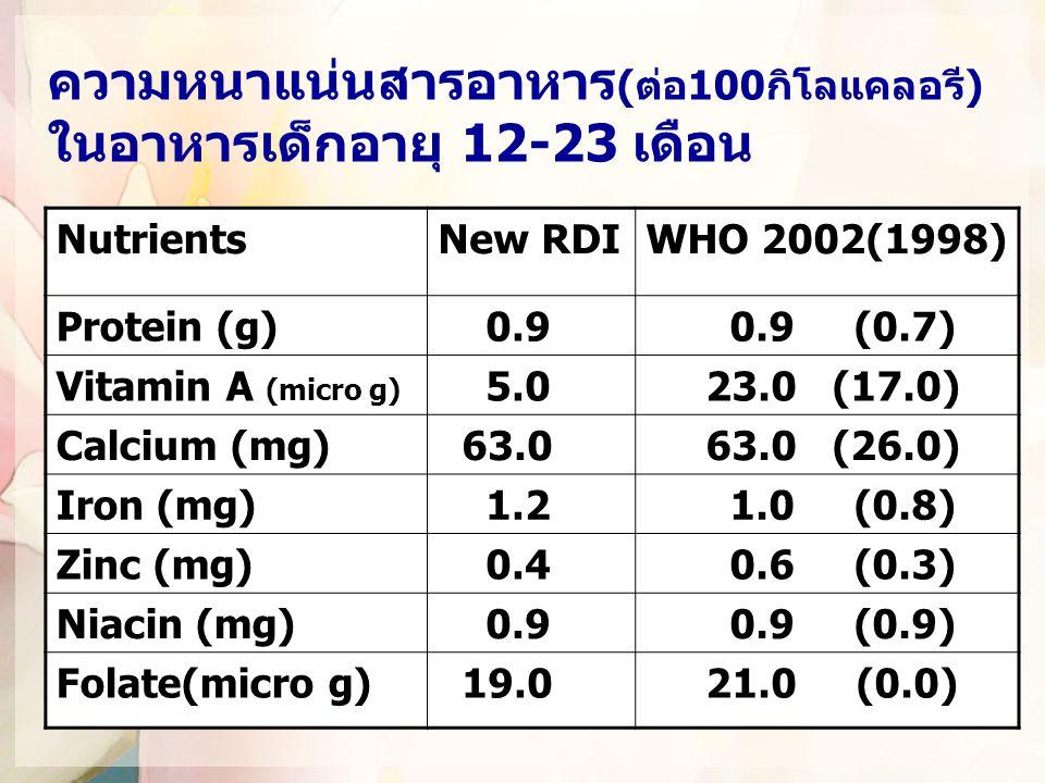 ความหนาแน่นสารอาหาร(ต่อ100กิโลแคลอรี) ในอาหารเด็กอายุ 12-23 เดือน