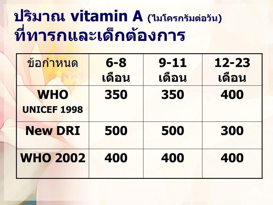 ปริมาณ vitamin A (ไมโครกรัมต่อวัน) ที่ทารกและเด็กต้องการ