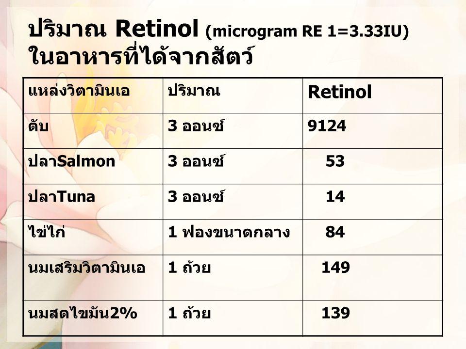 ปริมาณ Retinol (microgram RE 1=3.33IU) ในอาหารที่ได้จากสัตว์