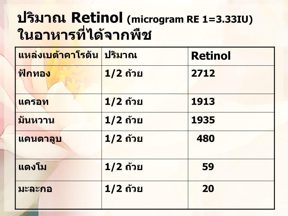 ปริมาณ Retinol (microgram RE 1=3.33IU) ในอาหารที่ได้จากพืช