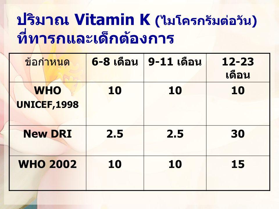 ปริมาณ Vitamin K (ไมโครกรัมต่อวัน) ที่ทารกและเด็กต้องการ