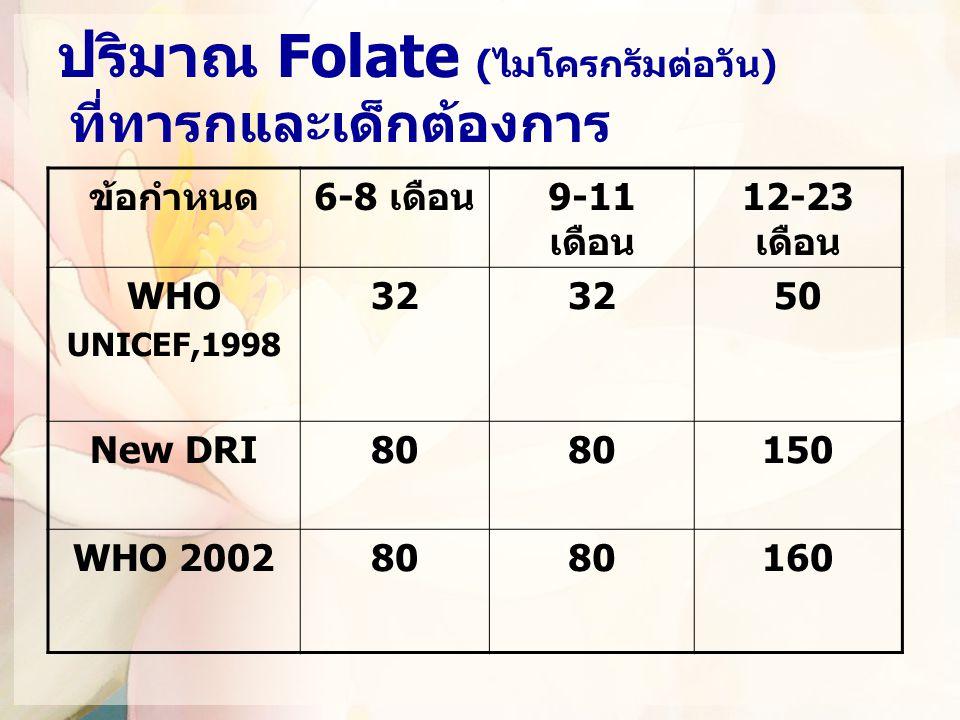 ปริมาณ Folate (ไมโครกรัมต่อวัน) ที่ทารกและเด็กต้องการ