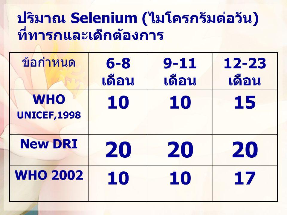 ปริมาณ Selenium (ไมโครกรัมต่อวัน) ที่ทารกและเด็กต้องการ