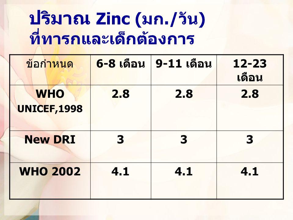 ปริมาณ Zinc (มก./วัน) ที่ทารกและเด็กต้องการ