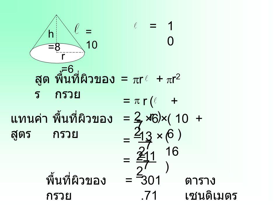 = 10 สูตร พื้นที่ผิวของกรวย = + r2 = r ( + r ) 22 แทนค่าสูตร