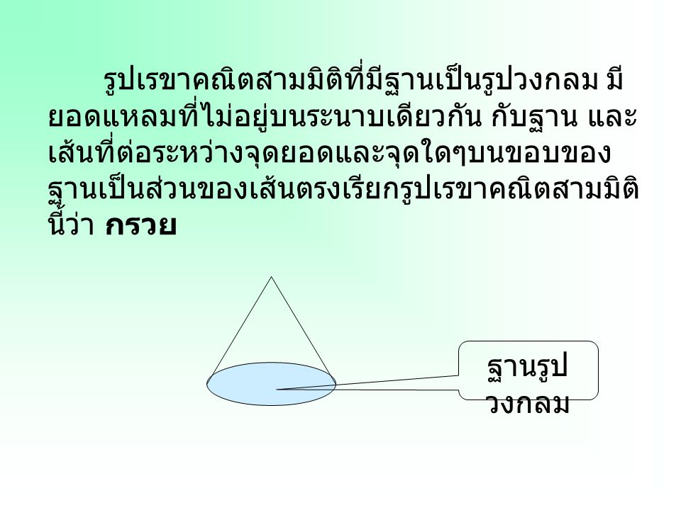 รูปเรขาคณิตสามมิติที่มีฐานเป็นรูปวงกลม มียอดแหลมที่ไม่อยู่บนระนาบเดียวกัน กับฐาน และเส้นที่ต่อระหว่างจุดยอดและจุดใดๆบนขอบของฐานเป็นส่วนของเส้นตรงเรียกรูปเรขาคณิตสามมิตินี้ว่า กรวย