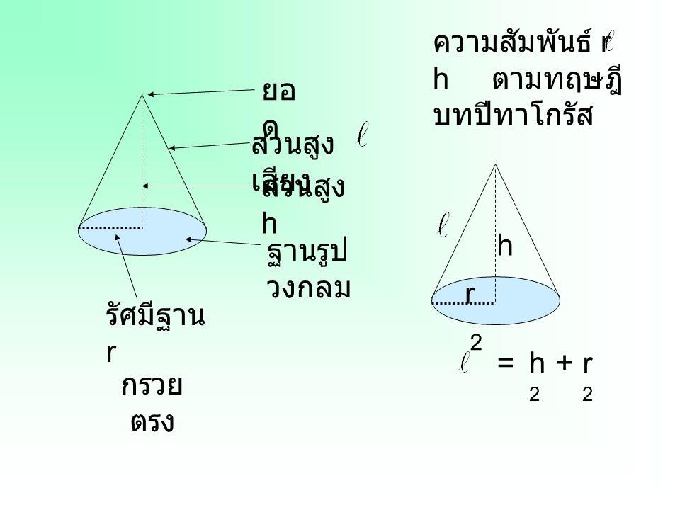 ความสัมพันธ์ r h ตามทฤษฎีบทปีทาโกรัส