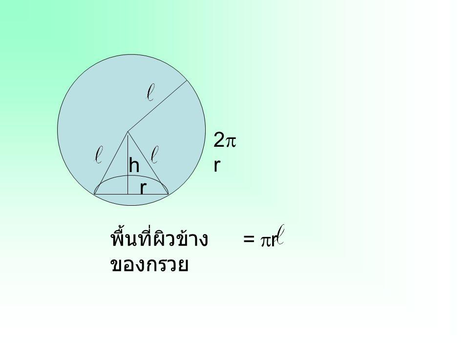 2r h r พื้นที่ผิวข้างของกรวย = r