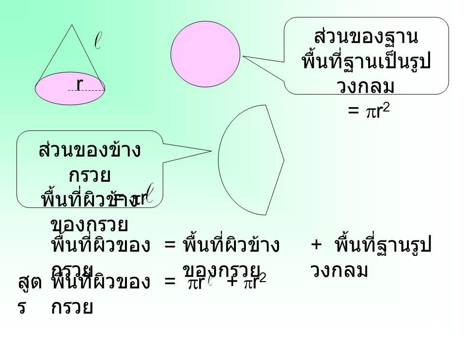 พื้นที่ฐานเป็นรูปวงกลม = r2 r