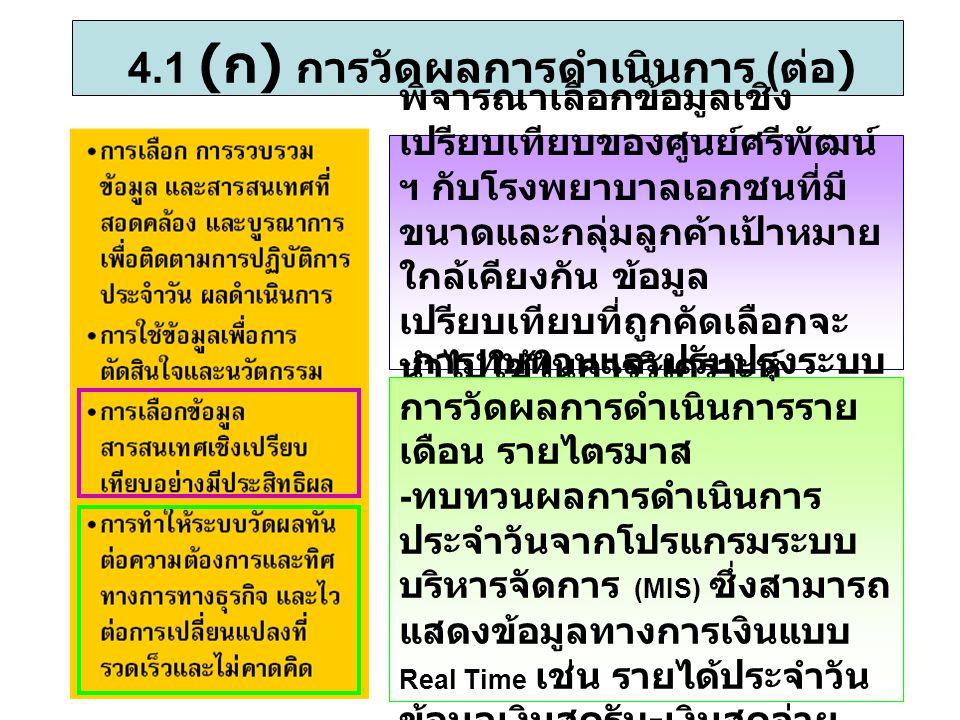 4.1 (ก) การวัดผลการดำเนินการ (ต่อ)