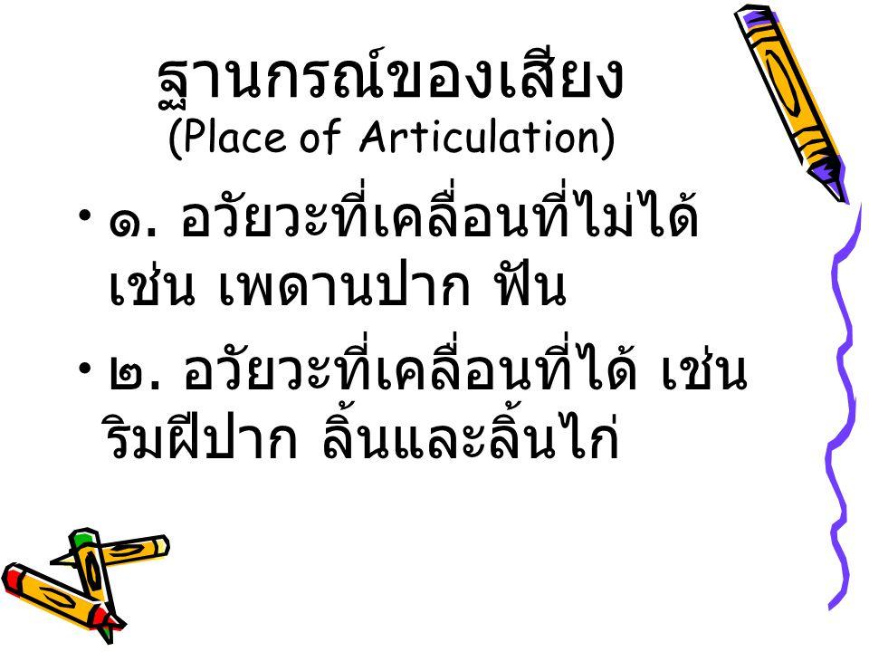 ฐานกรณ์ของเสียง (Place of Articulation)