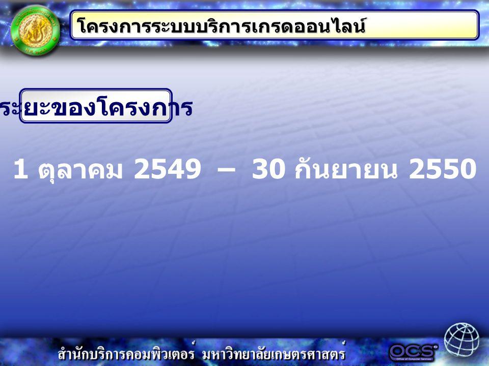 1 ตุลาคม 2549 – 30 กันยายน 2550 ระยะของโครงการ