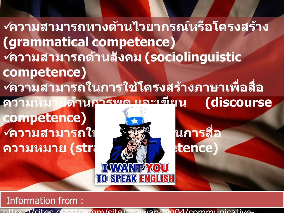 ความสามารถทางด้านไวยากรณ์หรือโครงสร้าง (grammatical competence)