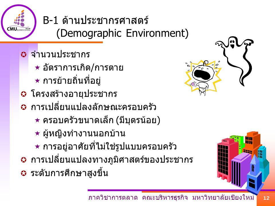 B-1 ด้านประชากรศาสตร์ (Demographic Environment)
