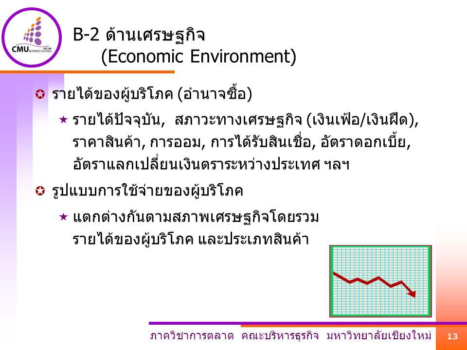 B-2 ด้านเศรษฐกิจ (Economic Environment)