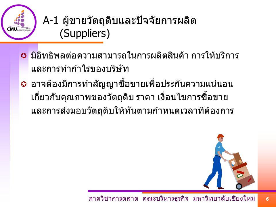 A-1 ผู้ขายวัตถุดิบและปัจจัยการผลิต (Suppliers)