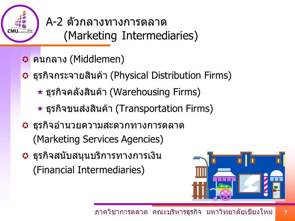 A-2 ตัวกลางทางการตลาด (Marketing Intermediaries)