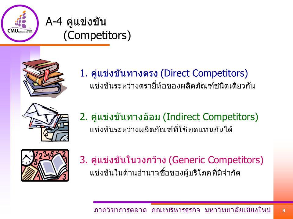 A-4 คู่แข่งขัน (Competitors)