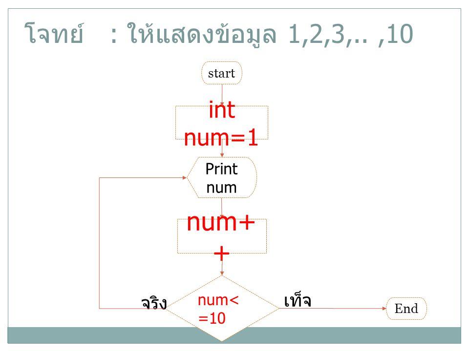 โจทย์ : ให้แสดงข้อมูล 1,2,3,.. ,10 num++ int num=1 เท็จ จริง Print num
