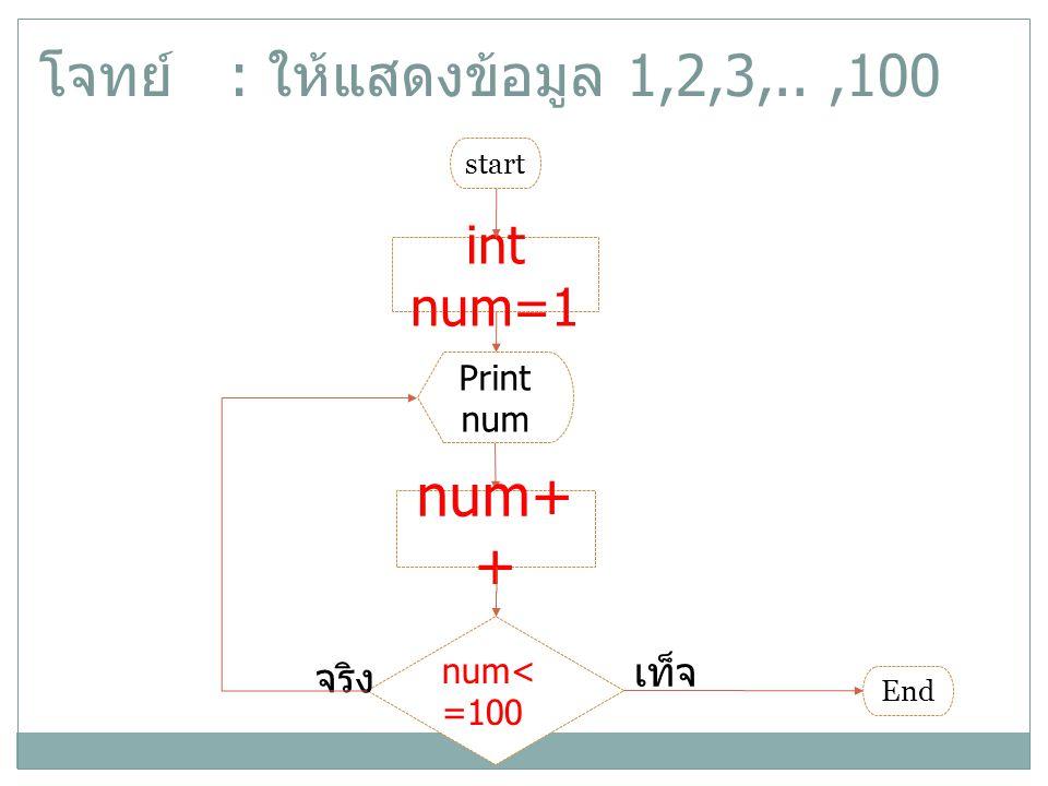 โจทย์ : ให้แสดงข้อมูล 1,2,3,.. ,100 num++ int num=1 เท็จ จริง Print