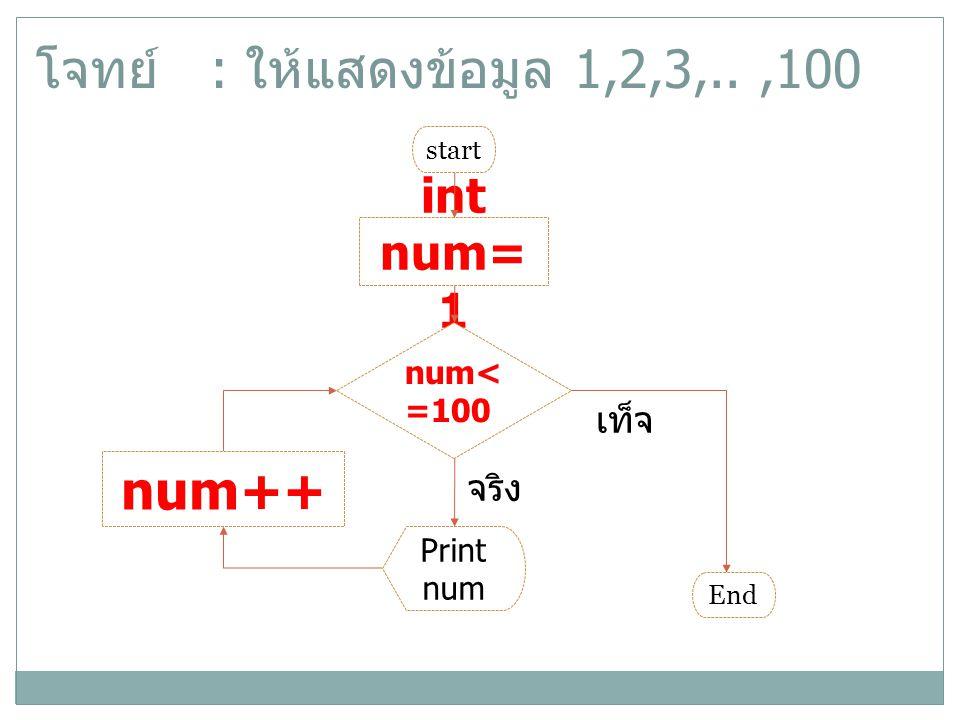 โจทย์ : ให้แสดงข้อมูล 1,2,3,.. ,100 num++ int num=1 เท็จ จริง