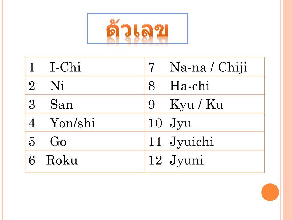 ตัวเลข 1 I-Chi 7 Na-na / Chiji 2 Ni 8 Ha-chi 3 San 9 Kyu / Ku