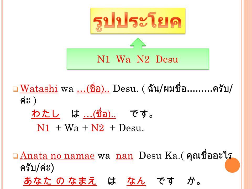 รูปประโยค N1 Wa N2 Desu. Watashi wa …(ชื่อ).. Desu. ( ฉัน/ผมชื่อ.........ครับ/ค่ะ ) わたし は …(ชื่อ).. です。
