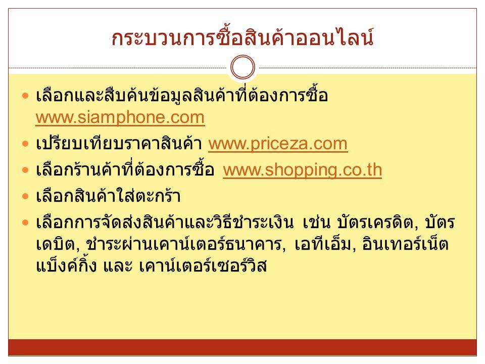 กระบวนการซื้อสินค้าออนไลน์