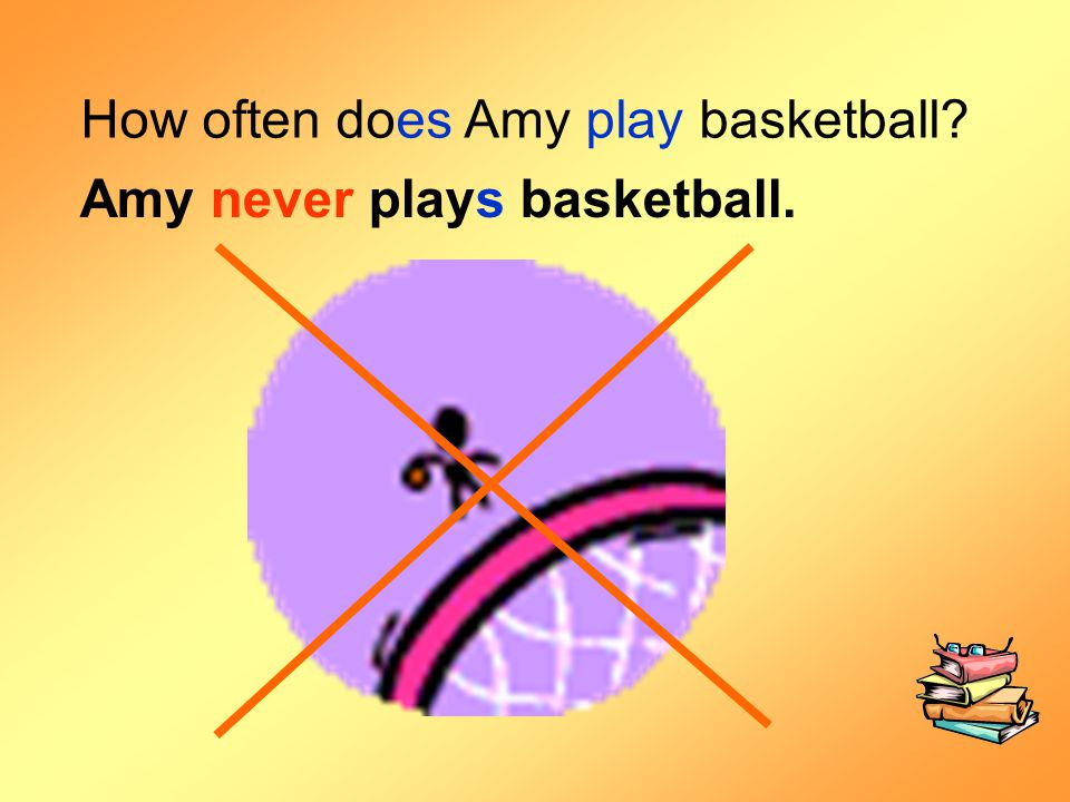 How often does Amy play basketball