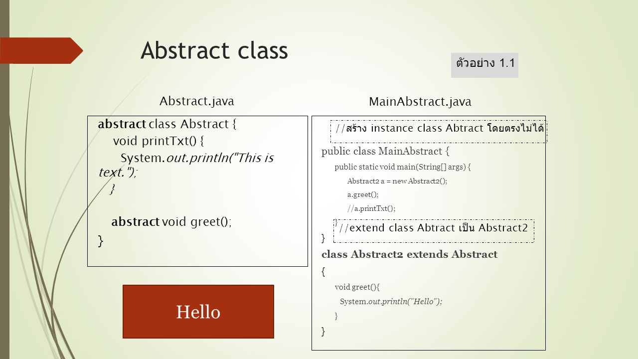 Abstract class Hello ตัวอย่าง 1.1 Abstract.java MainAbstract.java