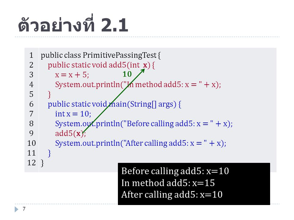 ตัวอย่างที่ 2.1 Before calling add5: x=10 In method add5: x=15
