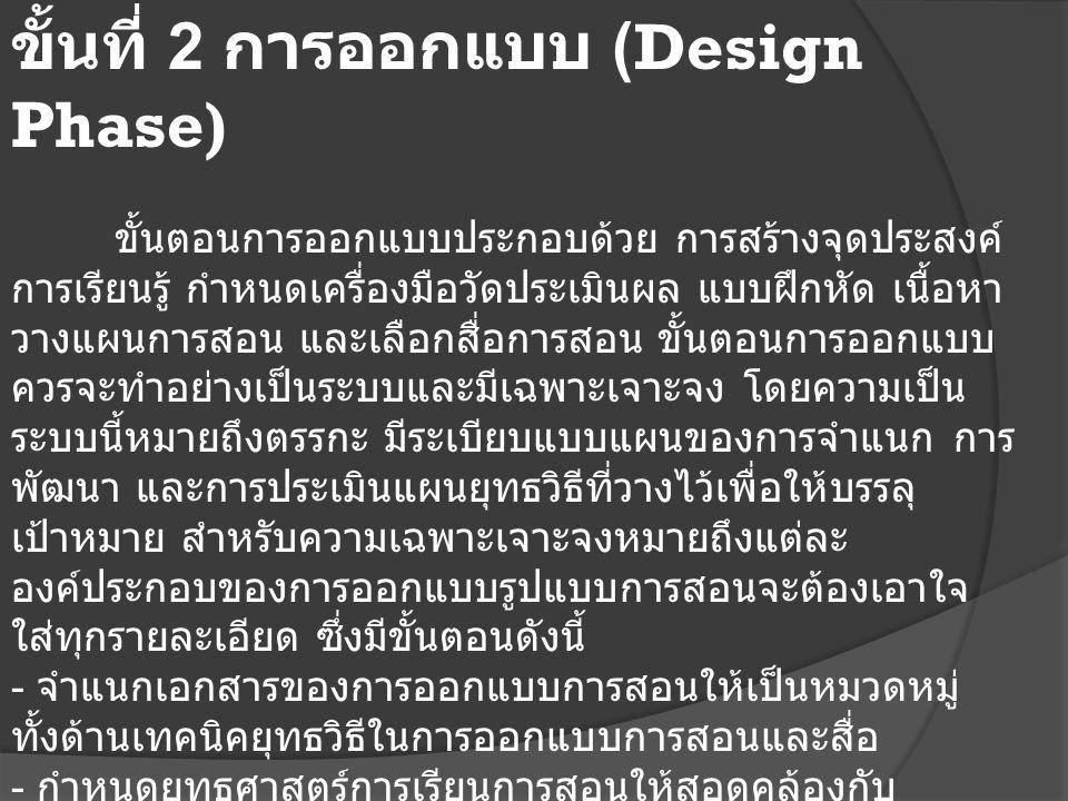 ขั้นที่ 2 การออกแบบ (Design Phase)