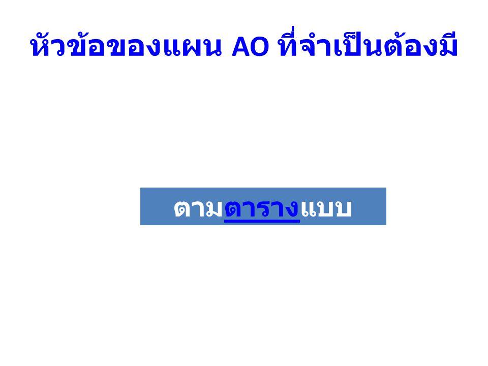 หัวข้อของแผน AO ที่จำเป็นต้องมี