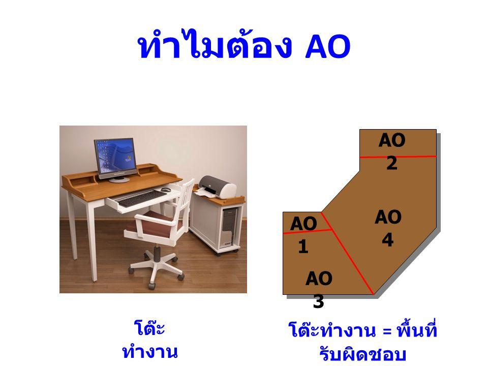 โต๊ะทำงาน = พื้นที่รับผิดชอบ