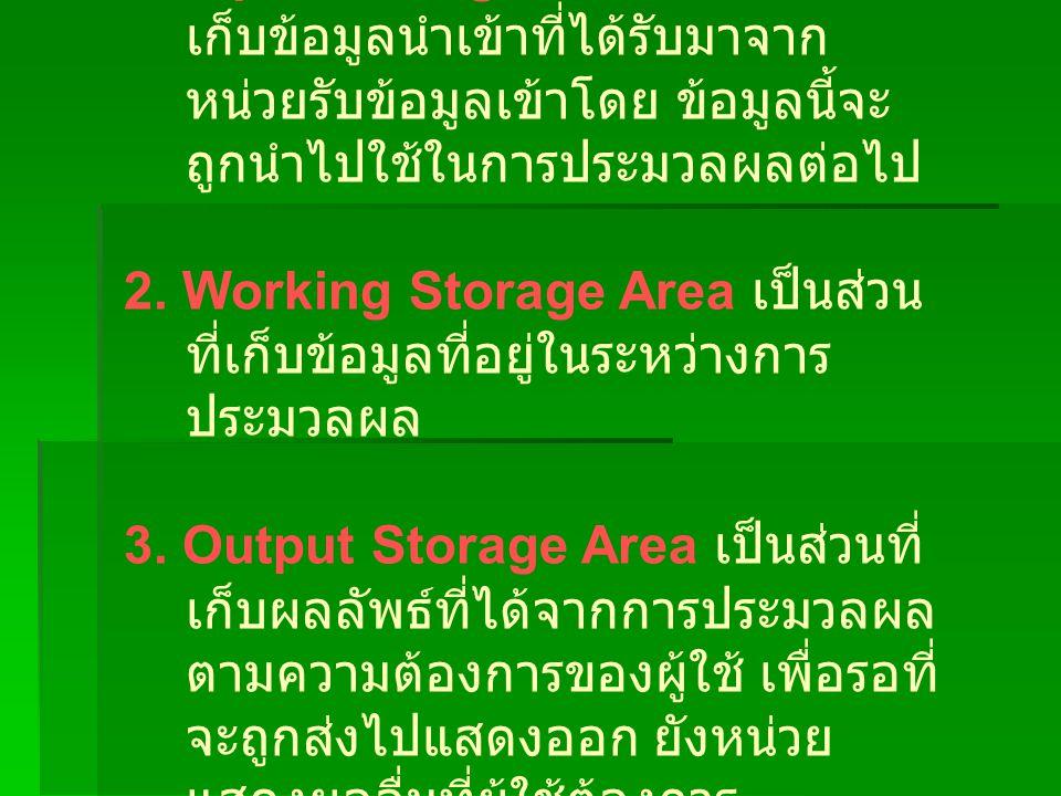 Input Storage Area เป็นส่วนที่เก็บข้อมูลนำเข้าที่ได้รับมาจากหน่วยรับข้อมูลเข้าโดย ข้อมูลนี้จะถูกนำไปใช้ในการประมวลผลต่อไป