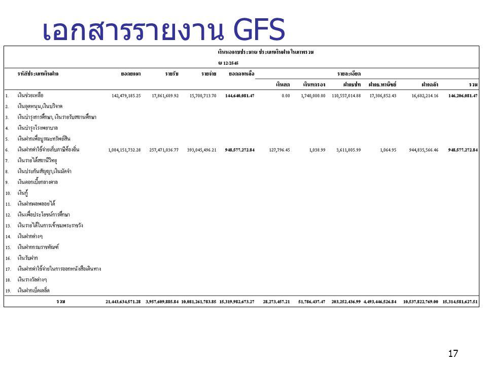 เอกสารรายงาน GFS