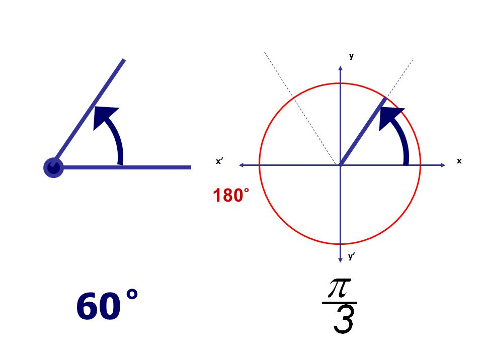x x' y' y 180 ̊ 60 ̊