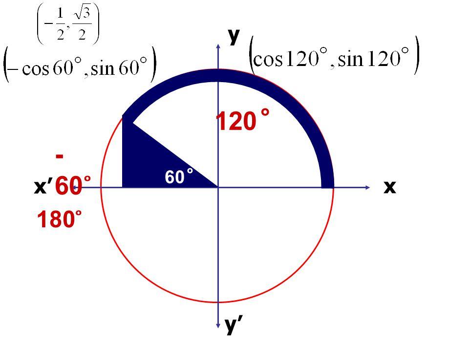 x x' y' y 120 ̊ -60 ̊ 60 ̊ 180 ̊