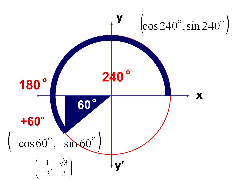 x x' y' y 240 ̊ 180 ̊ 60 ̊ +60 ̊