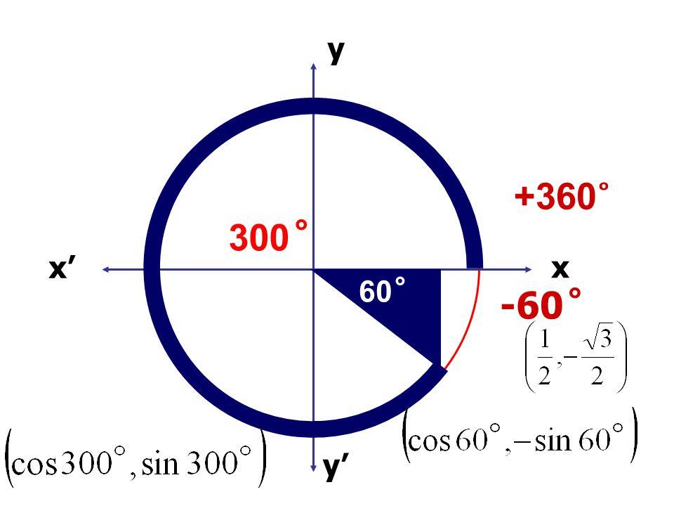 x x' y' y +360 ̊ 300 ̊ -60 ̊ 60 ̊