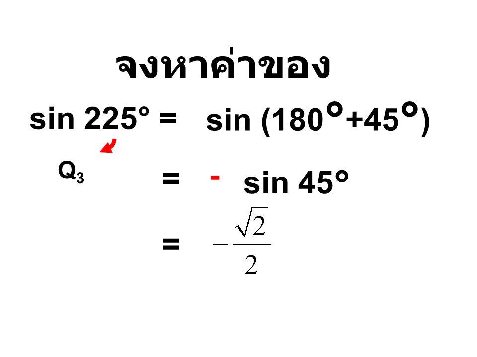 จงหาค่าของ sin (180°+45°) sin 225° = Q3 - = sin 45° =