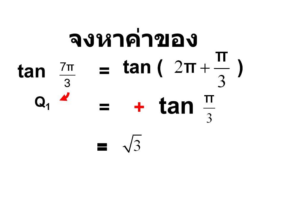 จงหาค่าของ tan ( ) tan ( ) tan = tan Q1 = + = = =
