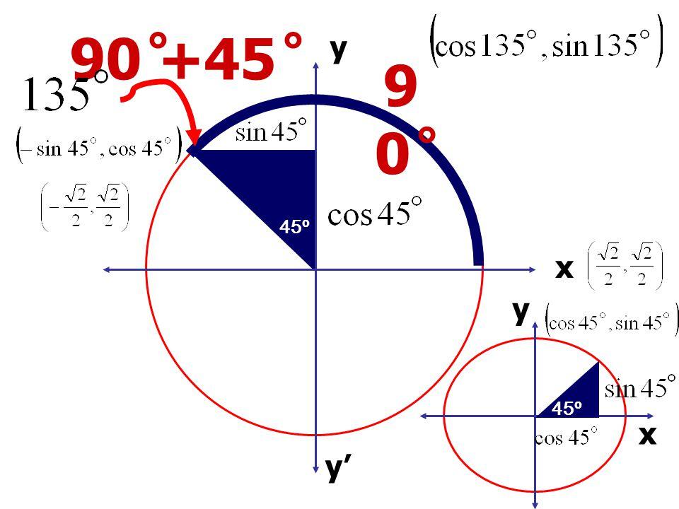 90 ̊+45 ̊ x x' y' y 90 ̊ 45º x y 45º